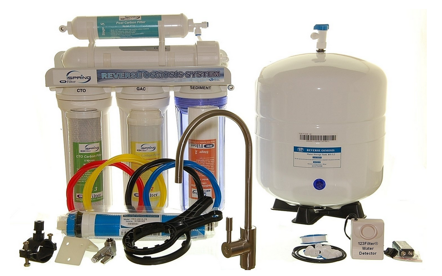 best reverse osmosis water filter